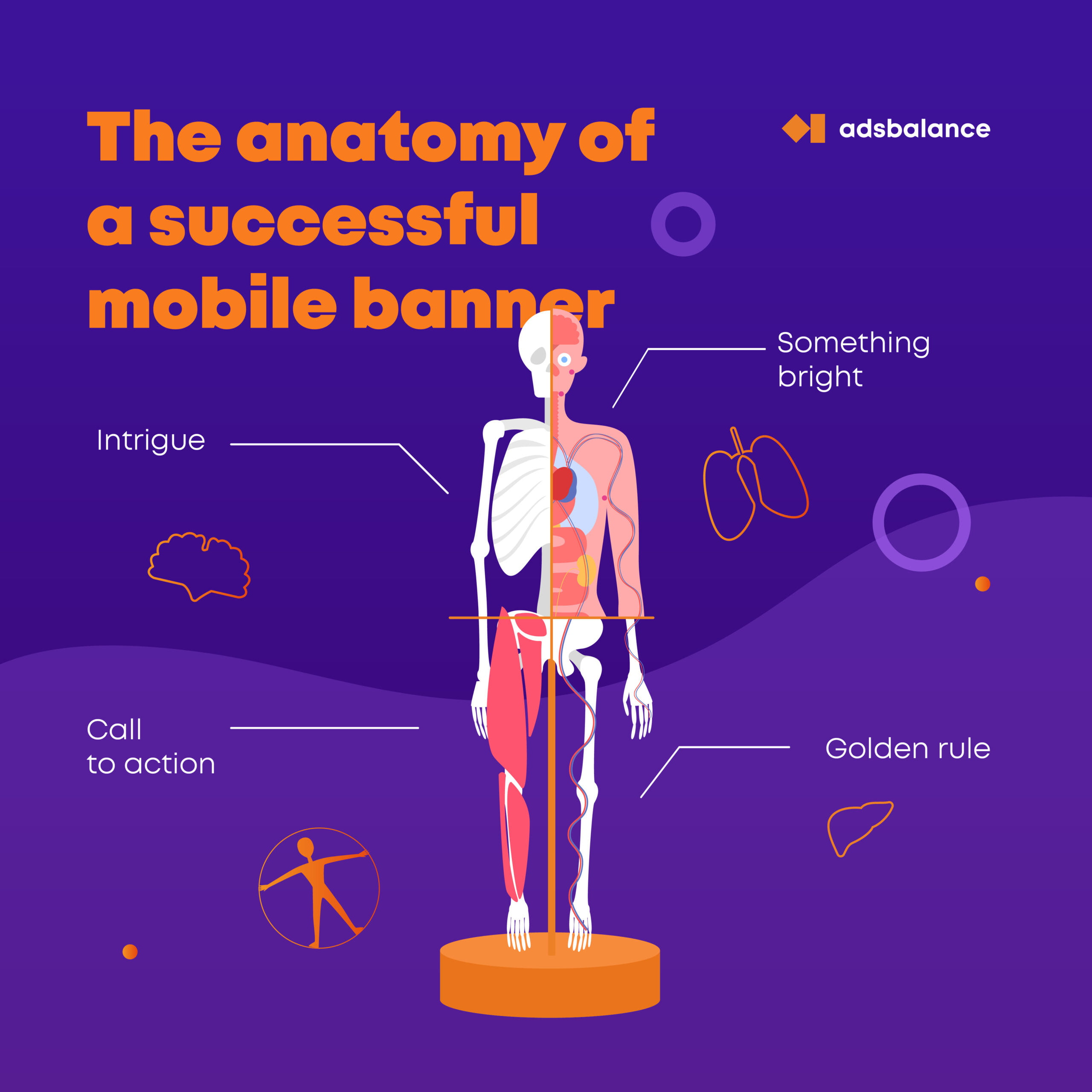 The anatomy of a succesful banner: how do you create ads that work?